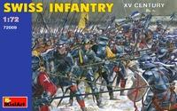 Швейцарская пехота XV век