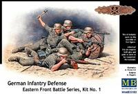 Немецкая пехота в обороне, Восточный фронт, (комплект 1)