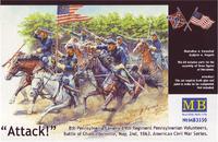 8й Пенсильванский Кавалерийский полк