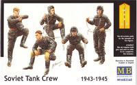 Советские танкисты, 1943-1945