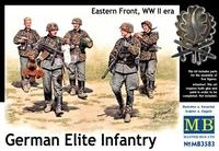 Немецкая элитная пехота, Восточный фронт