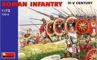 Римская пехота III-IV век