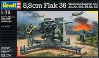 Пластиковая модель 88mm Flak 36 и Sd.Ah 202 для склеивания
